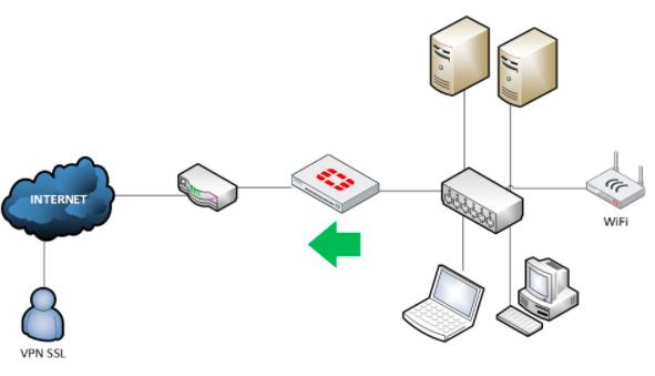 firewall segovia